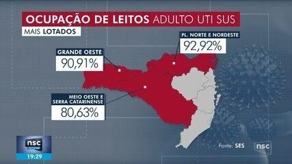 Sul, Grande Florianópolis e Vale do Itajaí estão com taxa de ocupação de UTI abaixo de 80%