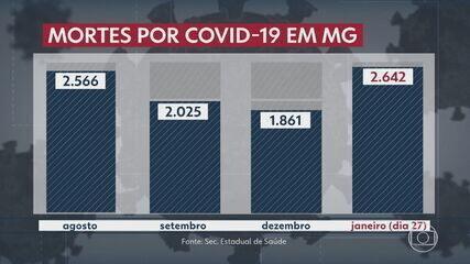 Janeiro já é o mês com mais mortes e casos confirmados de Covid em Minas