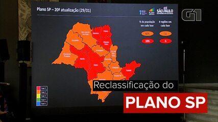 Região de Ribeirão Preto é rebaixada para fase vermelha do Plano SP