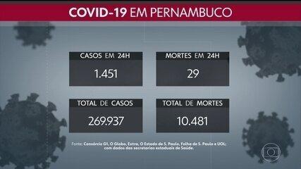 Pernambuco registra mais 1.451 casos de Covid e 29 mortes causadas pela doença