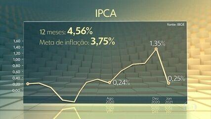 IPCA: inflação oficial desacelera para 0,25% em janeiro, menor taxa desde agosto