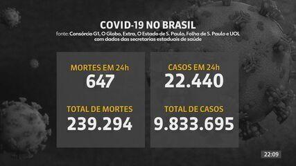 Brasil tem a maior média móvel de mortes desde o início da pandemia