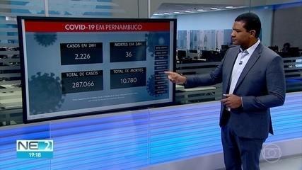 Pernambuco ultrapassa 287 mil casos da Covid-19 e chega a 10.780 mortes devido à pandemia