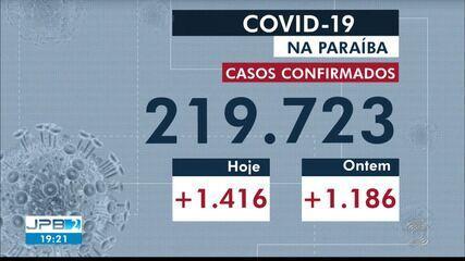Casos de coronavírus neste sábado (27), na Paraíba