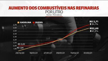 Petrobras aumenta preço da gasolina pela 5ª vez no ano