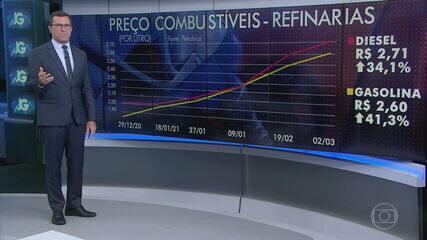 Petrobras reajusta mais uma vez o preço dos combustíveis nas refinarias nesta terça (2)