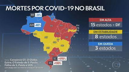 Brasil registra pelo 4º dia seguido recorde na média móvel de mortos pela pandemia