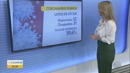 Franca confirma mais 5 mortes e 42 casos de Covid-19