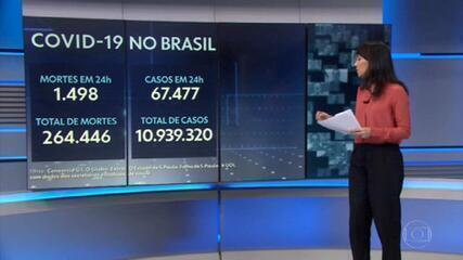 Brasil bate novo recorde e acumula 10 mil mortes por Covid em uma semana
