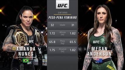 UFC 259 - Amanda Nunes x Megan Anderson