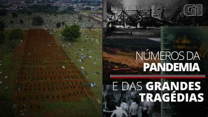 Número de mortos no Brasil é maior do que de grandes tragédias como Tsunami de 2004