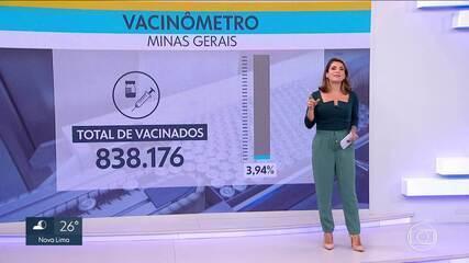 Menos de 4% da população do estado foi vacinada contra a Covid