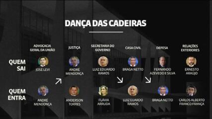 Bolsonaro oficializa reforma ministerial com seis mudanças; saiba quem entra  e quem sai | Política | G1
