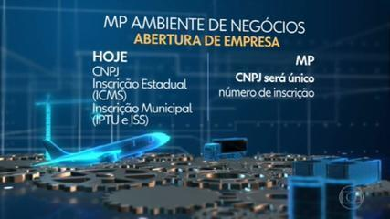 Governo Federal anunciou medida provisória para modernizar ambiente de negócios no Brasil
