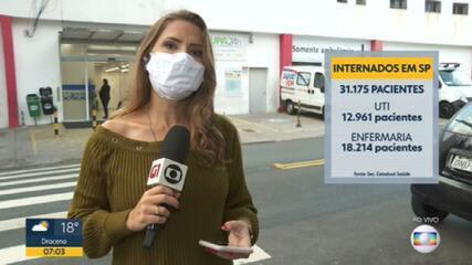 Mais de 700 pacientes aguardam por uma vaga de UTI em São Paulo