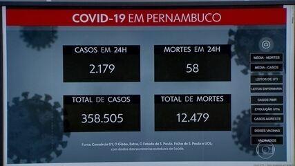 PE confirma 2.179 casos de Covid-19 e 58 mortes devido à doença