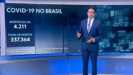 Pela primeira vez, Brasil ultrapassa 4 mil mortes por Covid em 24 horas