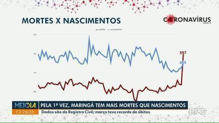 Pela 1ª vez, Maringá registra mais mortes que nascimentos