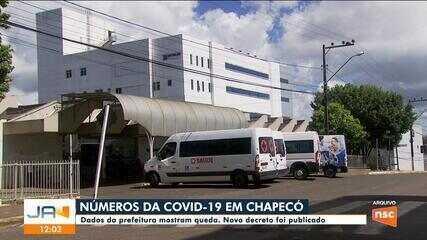 Chapecó registra queda de novos casos de infecção pela Covid-19