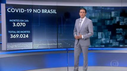 Brasil registra 3.070 mortes por Covid em 24 horas