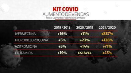 Kit Covid: vendas de Ivermectina aumentam 857% em um ano