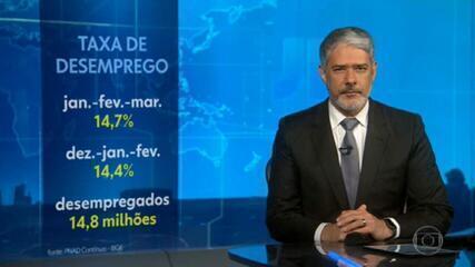 Desemprego no Brasil sobe para 14,7%, no 1º trimestre do ano