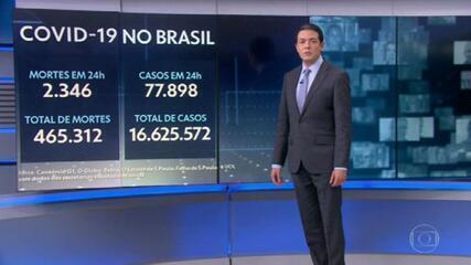 Brasil registra 2.346 mortes por Covid em 24 horas