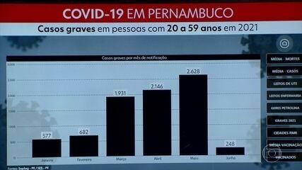 111 mortes por Covid- 19 registradas; É o número mais alto desde o dia junho de 2020