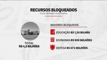 Ministério da Economia faz revisão de gastos obrigatórios e abre folga de R$ 12 bilhões no Orçamento