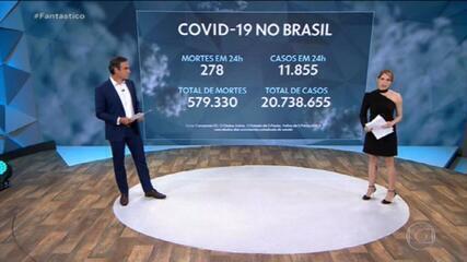Brasil tem o menor número de mortes por Covid em 24 horas desde 13 de dezembro