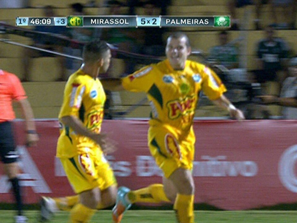 Os gols de Mirassol 6 x 2 Palmeiras pela 15ª rodada do Campeonato Paulista