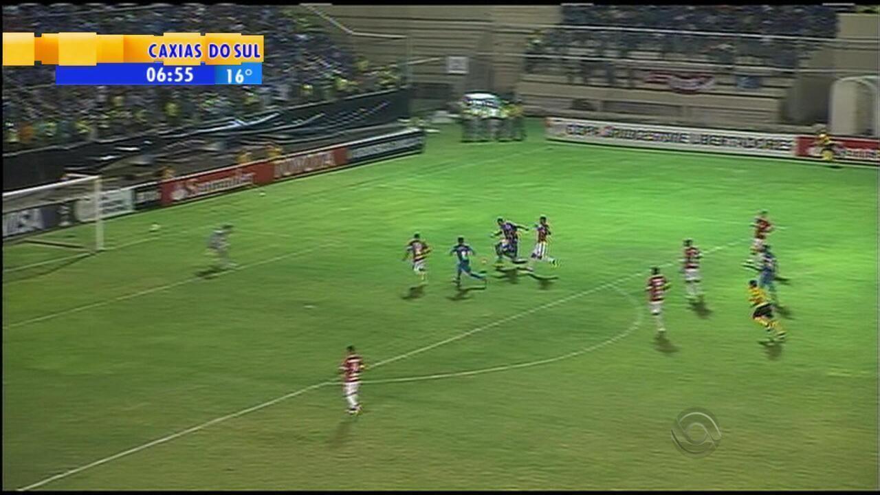 Futebol: veja os lances do empate entre Inter e Emelec