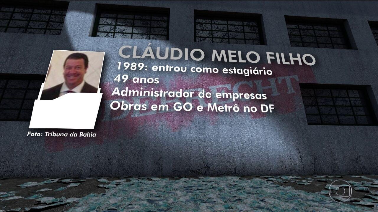 Delator Cláudio Melo Filho atuava pela Odebrecht junto ao Congresso