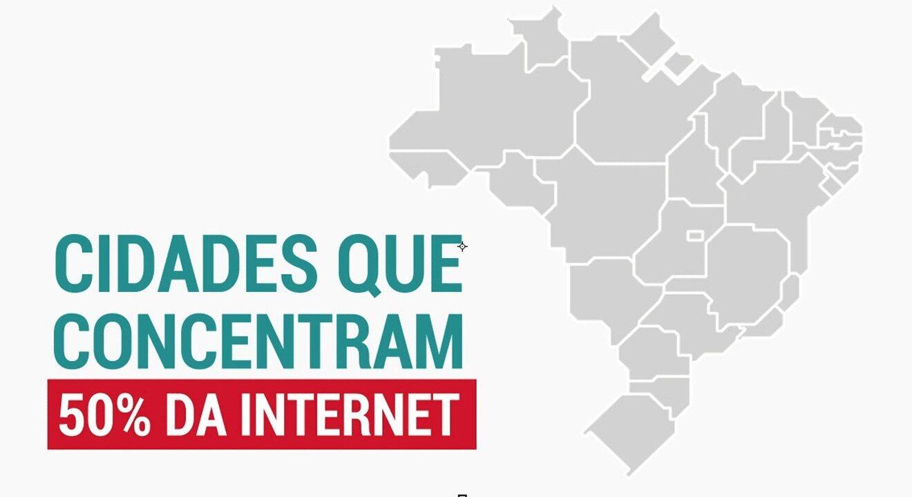 Cidades que concentram 50% da internet fixa do Brasil