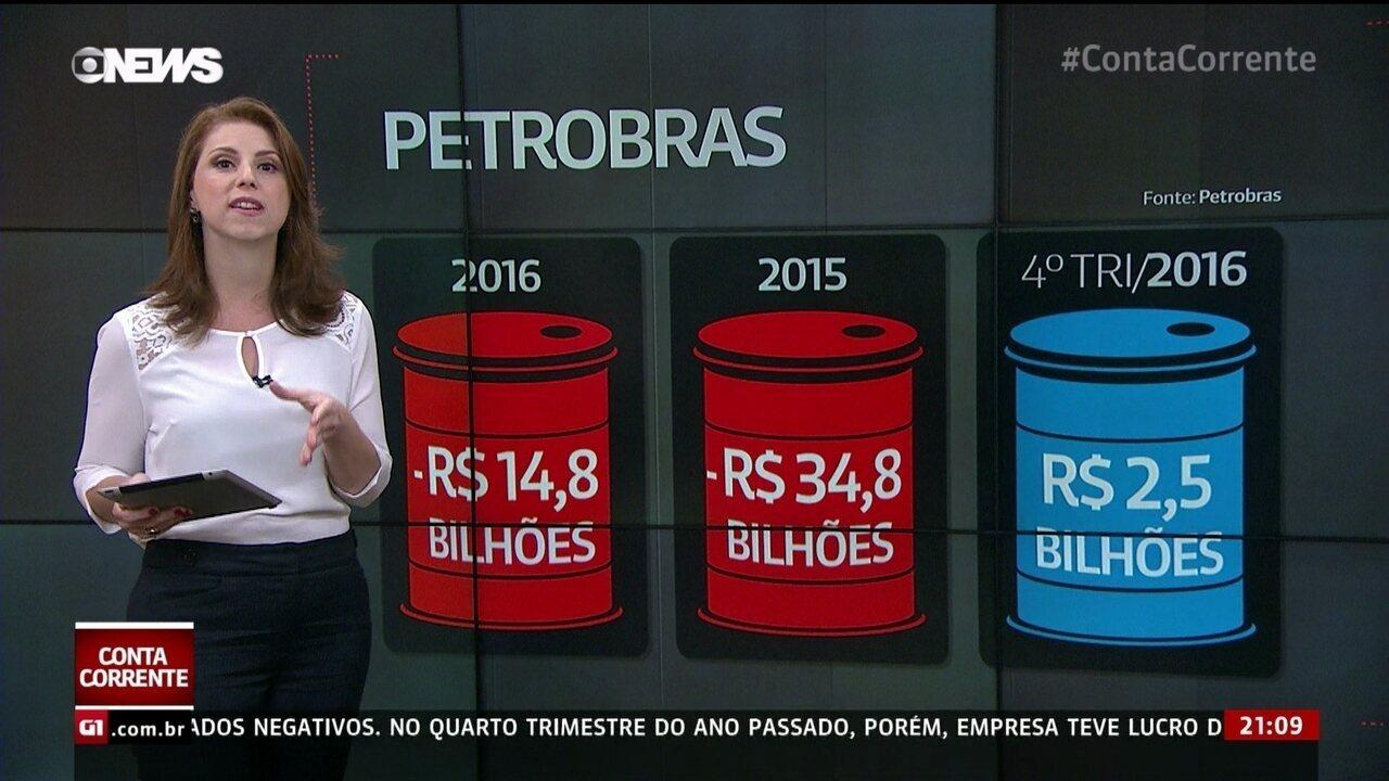Petrobras tem prejuízo 57% menor em 2016 em relação a 2015, com lucro no 4º trimestre