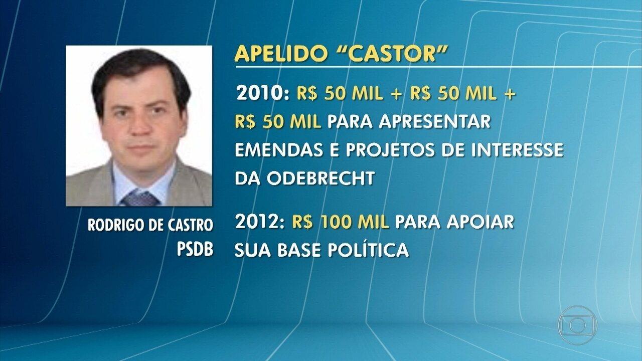 Delação da Odebrecht: deputado Rodrigo de Castro é citado em lista de delator