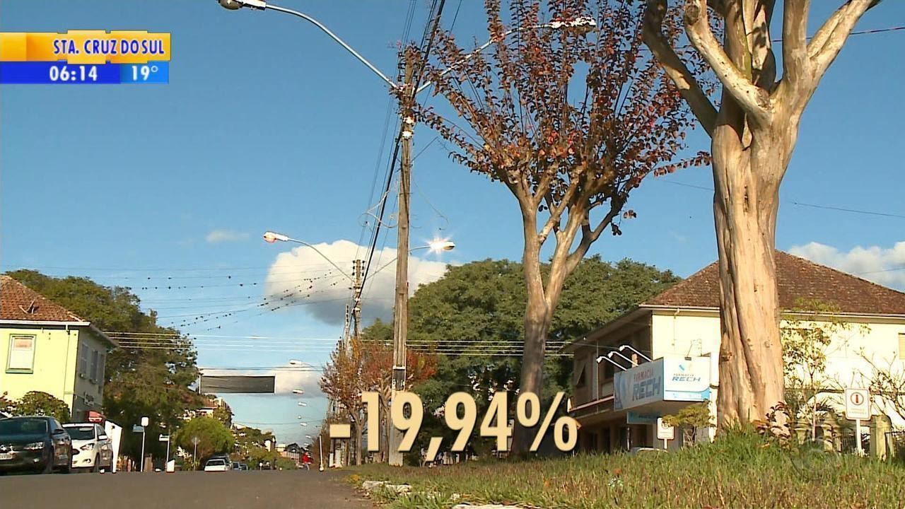 Conta de luz vai baixar 20% em nove municípios do RS