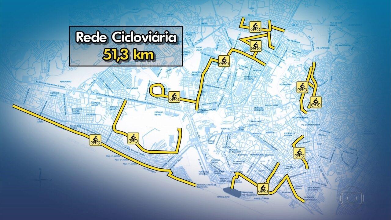 Recife ganha novas ciclofaixas