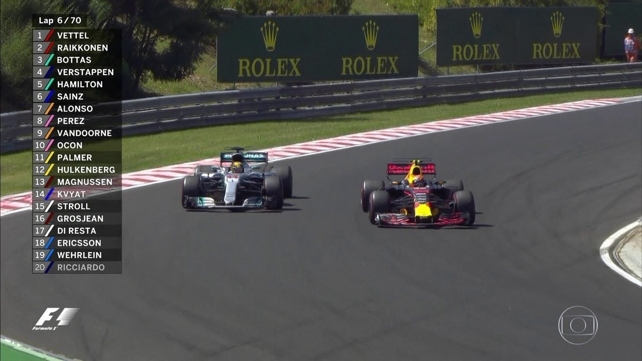 Relargada do GP da Hungria tem boa disputa por posição entre Vestappen e Hamilton