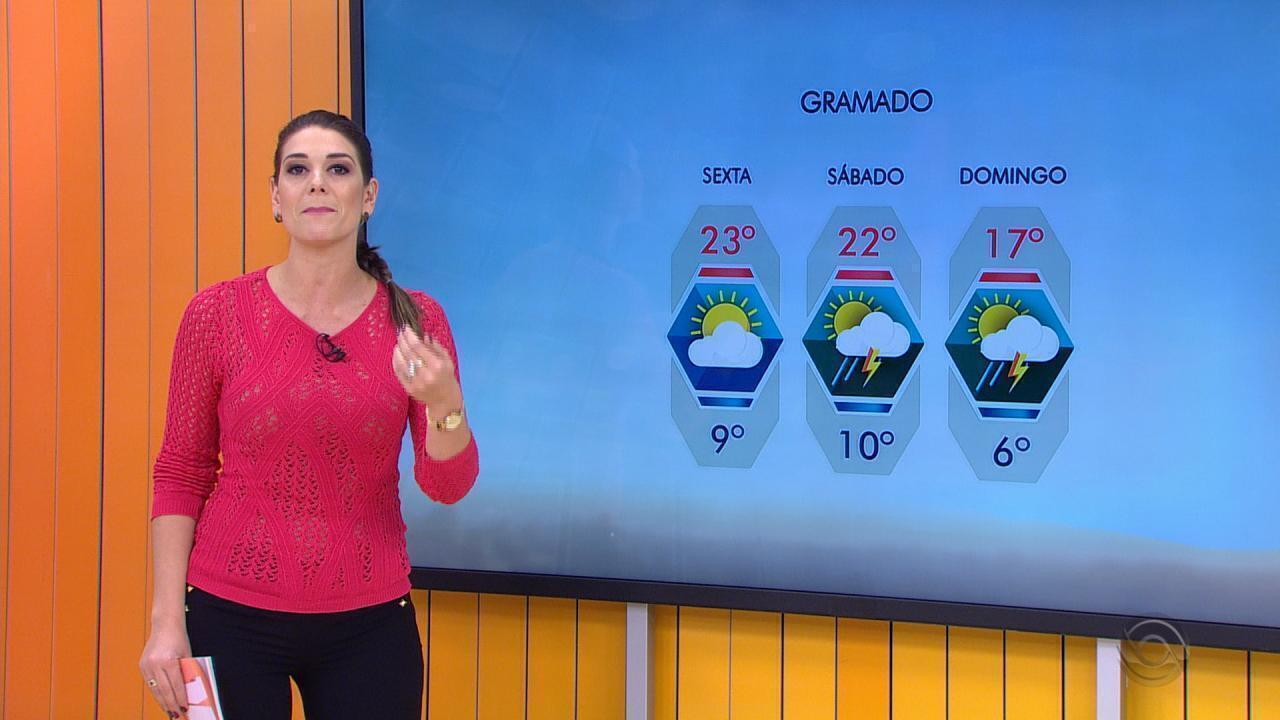 Tempo: após dias de sol, clima muda e há previsão de chuva para o final de semana