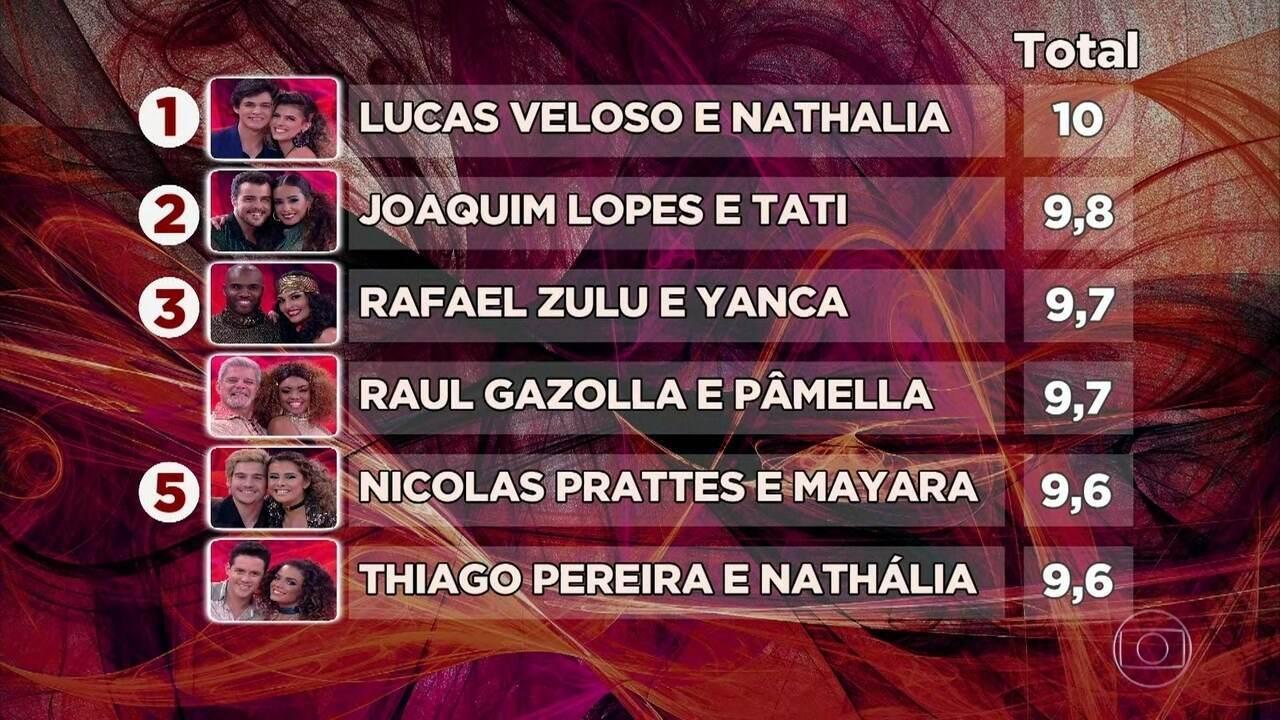Lucas Velloso e Nathalia são os primeiros na classificação geral