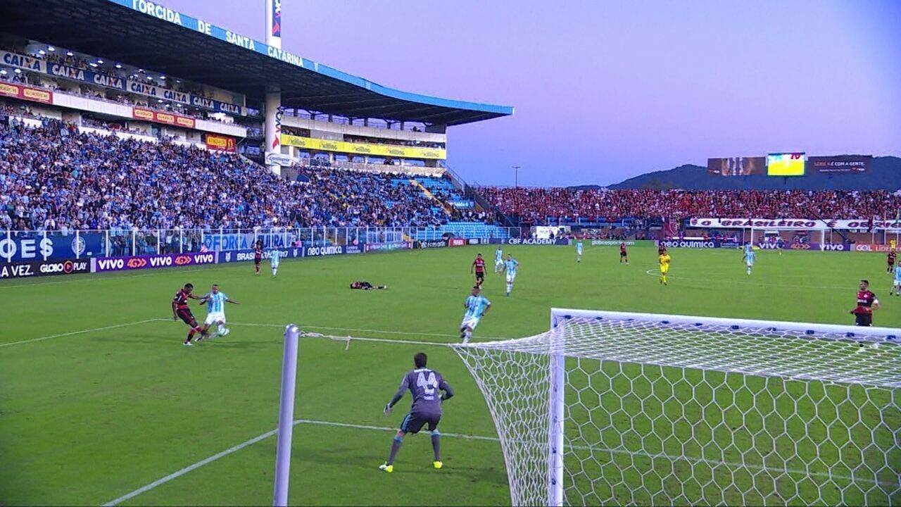 Confira lances em que Thiago foi exigido no empate com o Avaí