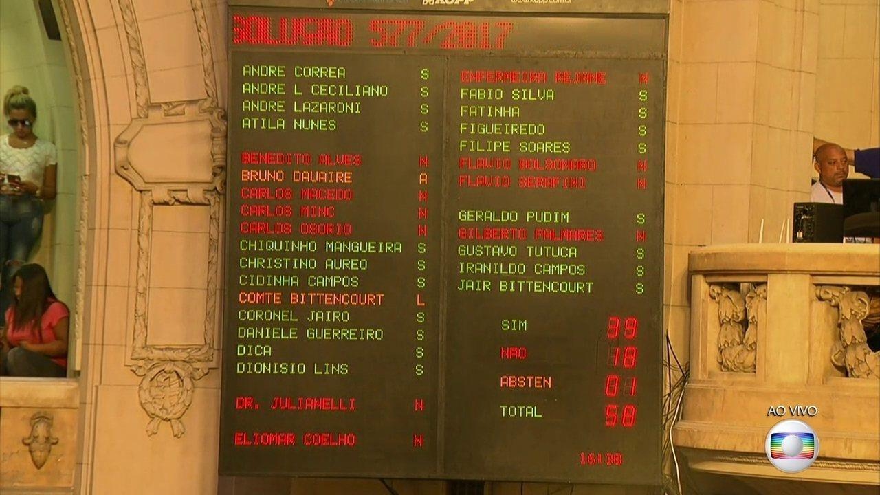 Deputados decidem pela soltura e devolução dos cargos de Picciani, Albertassi e Paulo Melo