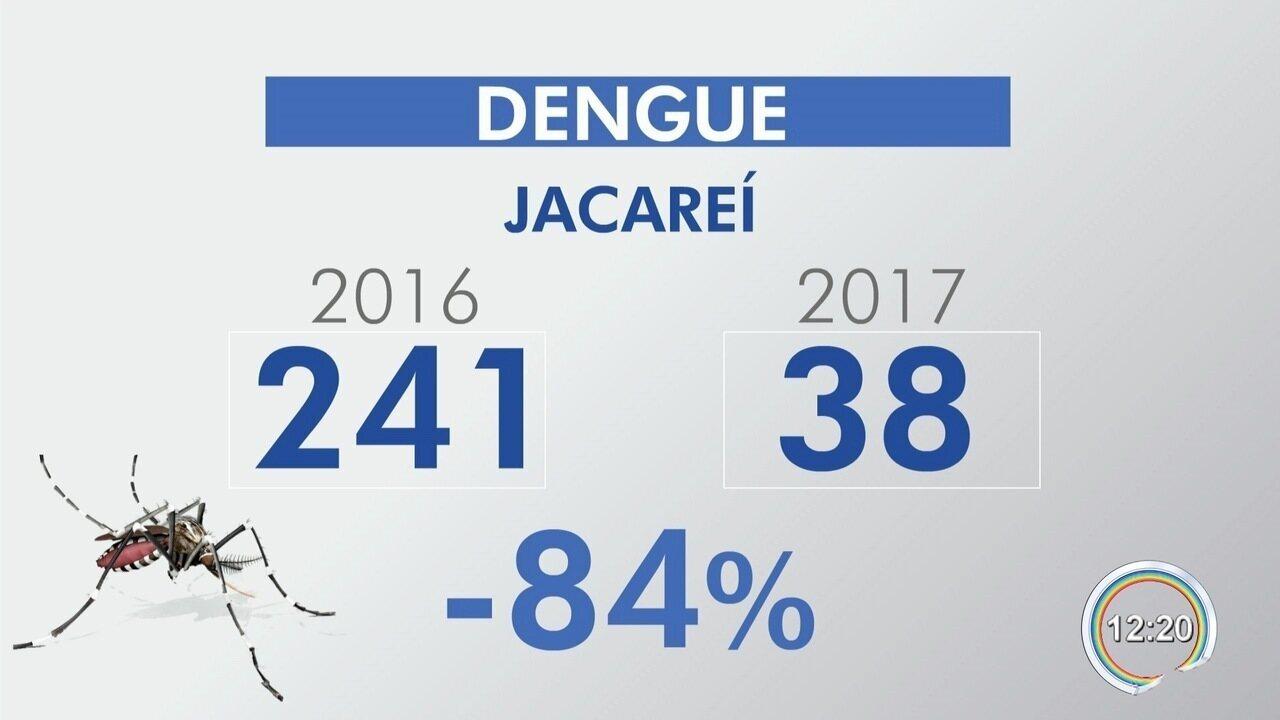 Jacareí faz ofensiva em cemitérios contra o mosquito da dengue