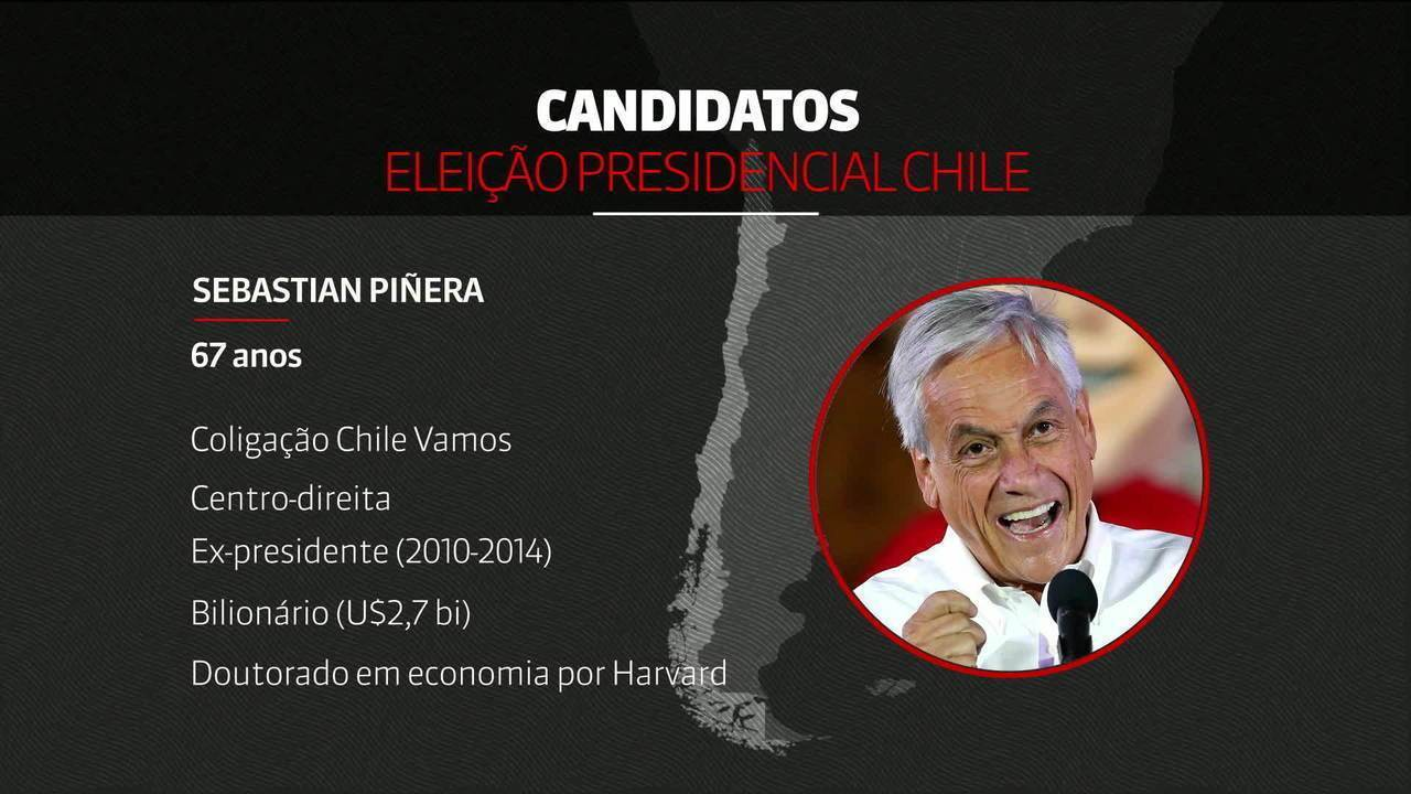 Chilenos escolhem neste domingo sucessor de Bachelet