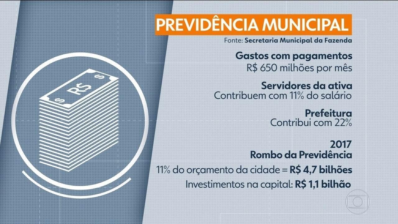 Vereadores de São Paulo voltam ao trabalho e analisam mudanças na previdência municipal