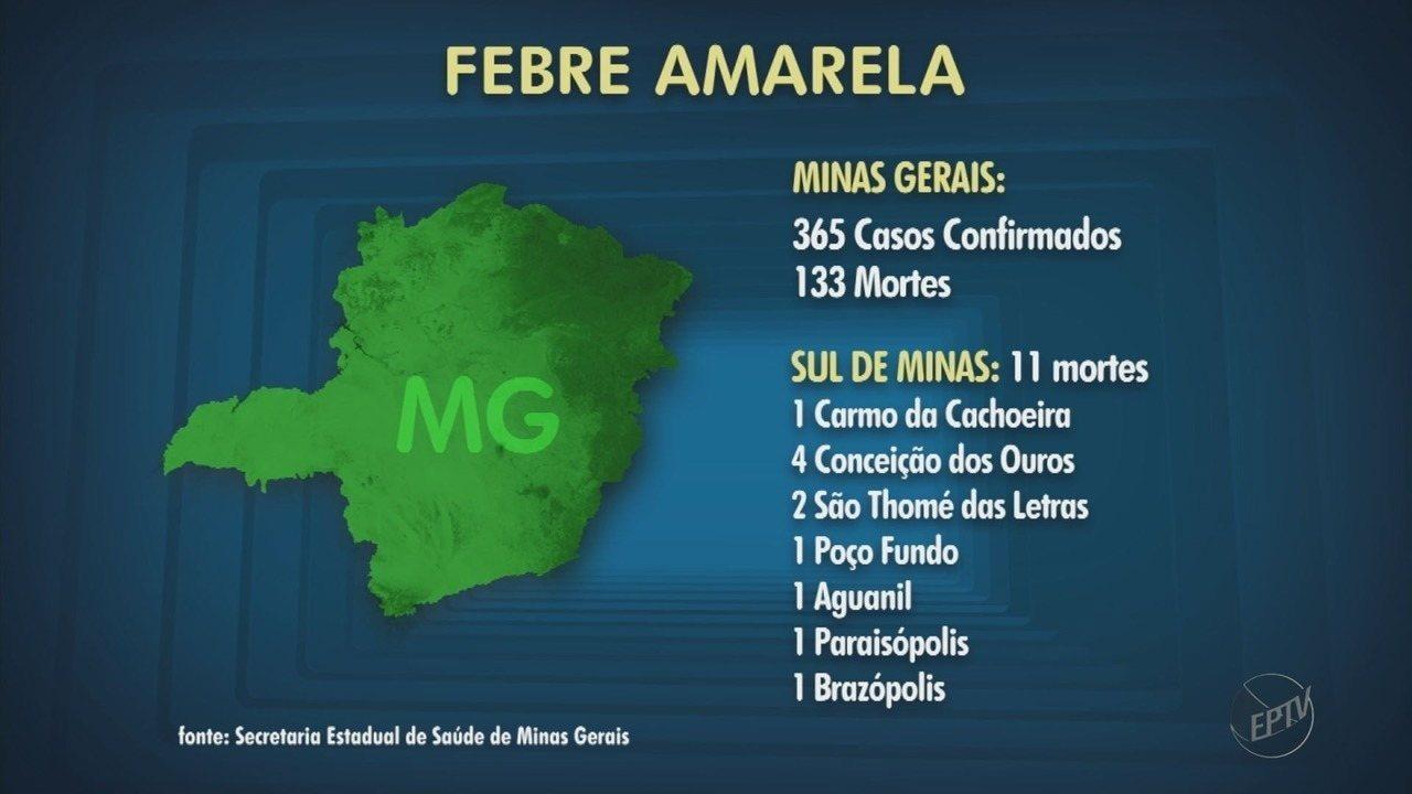 Secretaria de Saúde confirma 4ª morte por febre amarela em Conceição dos Ouros (MG)