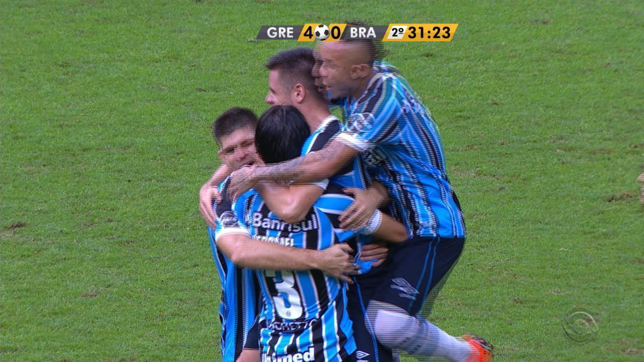Confira os melhores momentos de Grêmio 4x0 Brasil de Pelotas pelo Gauchão
