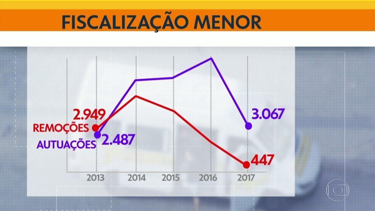 Fiscalização de vans caiu no Rio de Janeiro