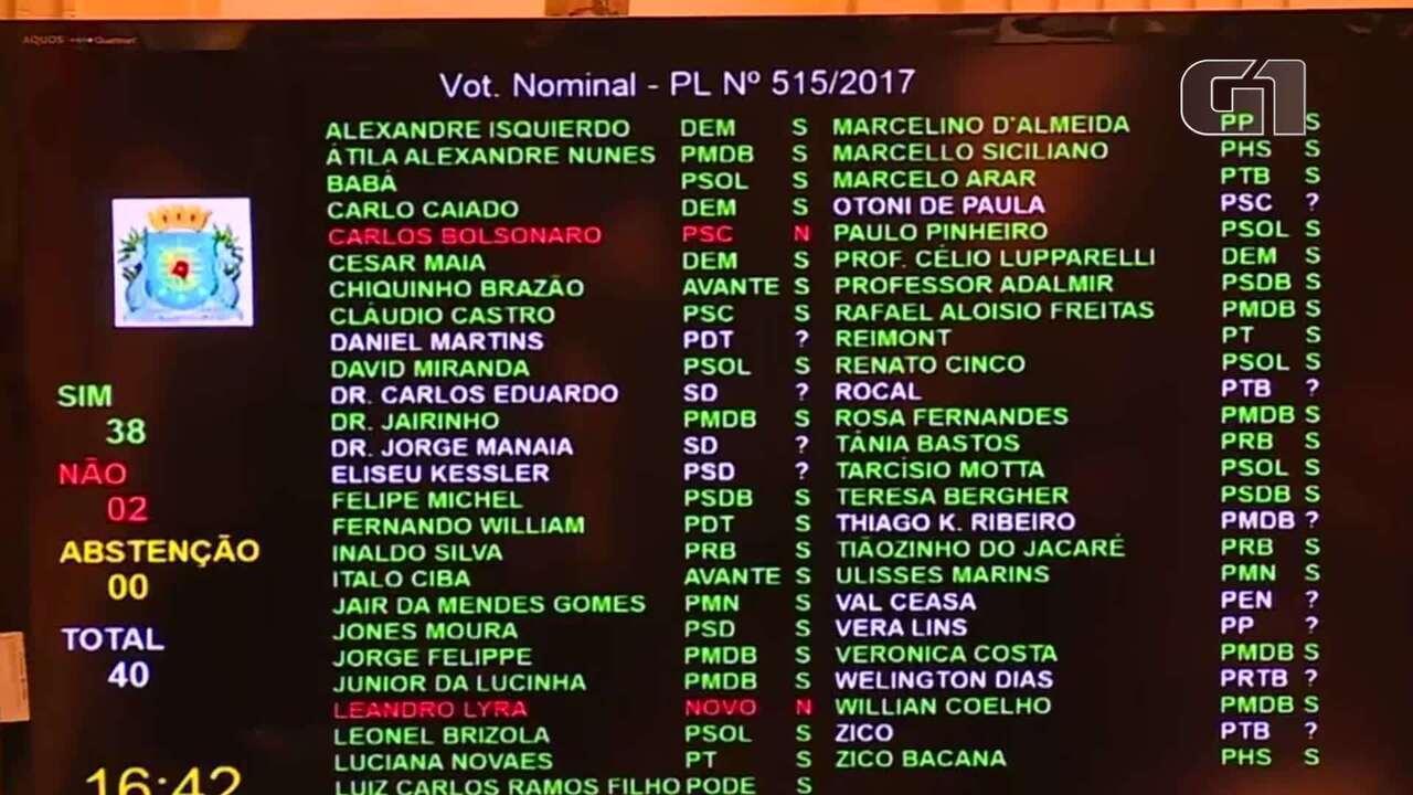Câmara do Rio aprova 5 projetos de lei de Marielle Franco em sessão extraordinária